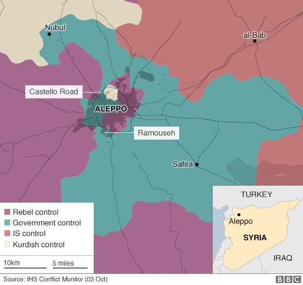 США остановили переговоры сРоссией поСирии