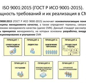 Система менеджмента качества — стандарт ИСО 9001