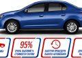 Выкуп автомобилей после дтп или аварий