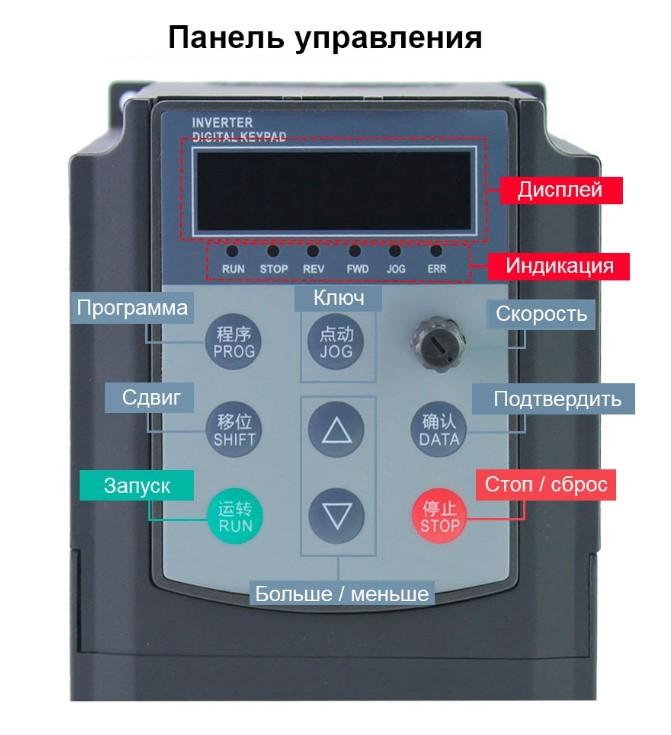 Промышленная электропродукция: частотный преобразователь инвертор