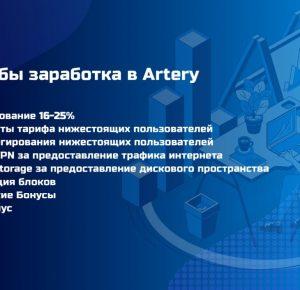 Компания Artery Network анонсировала ряд новых IT-продуктов